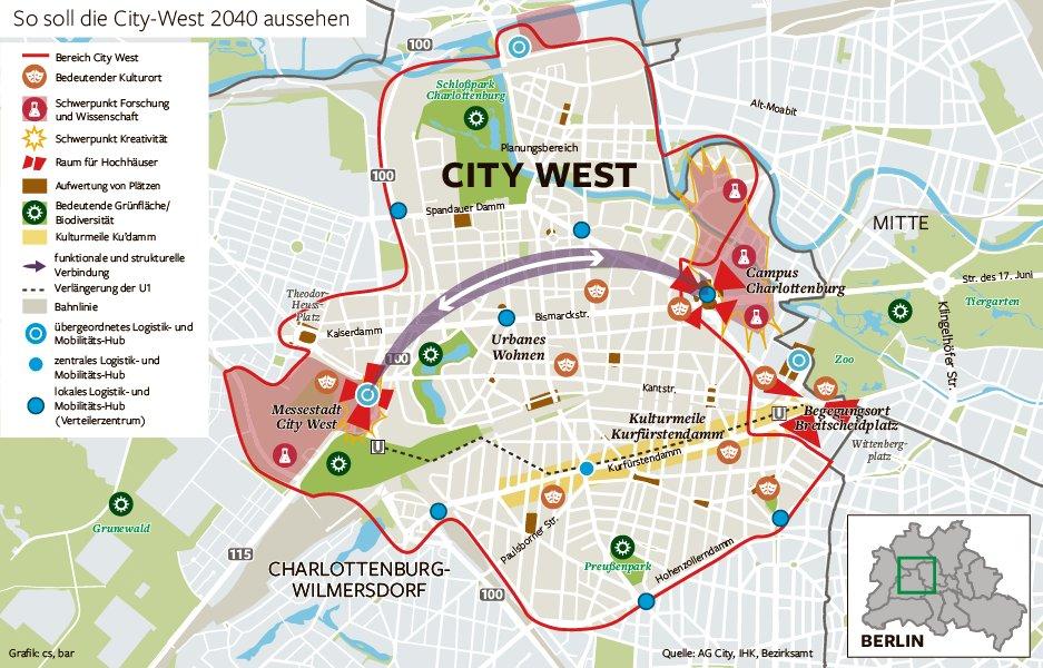 """Mehr Wohnungen, weniger Autoverkehr und Klimaneutralität: Die """"Charta City West 2040"""" umfasst 79 zukunftsweisende Vorhaben."""
