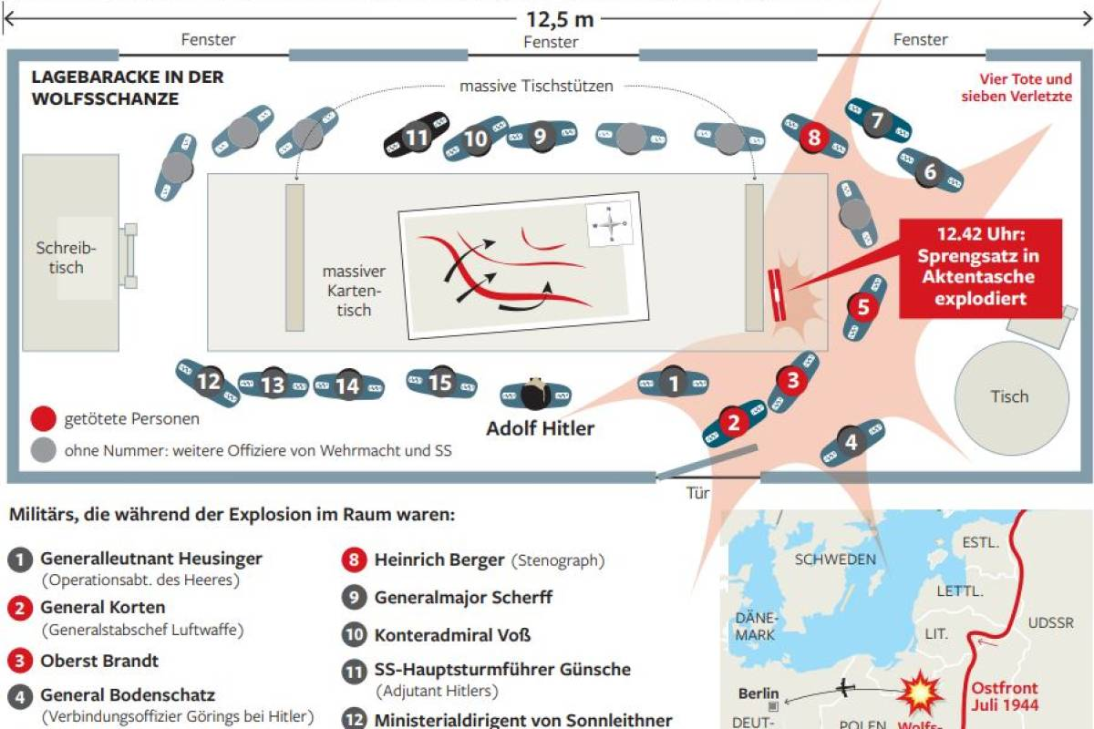 Wolfsschanze Karte.Stauffenberg Warum Das Attentat Vom 20 Juli 1944 Bis Heute