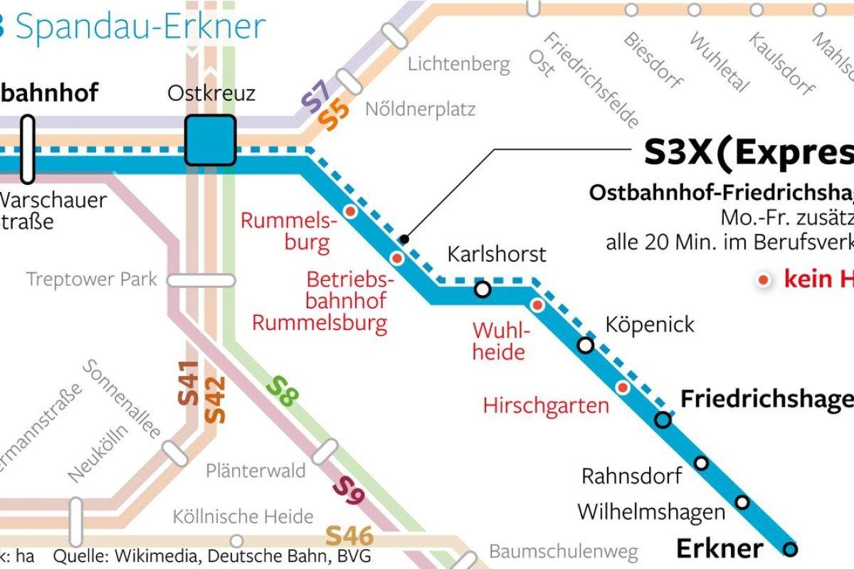 S-Bahn Berlin: Expresszüge starten - Alle Änderungen zum Fahrplanwechsel
