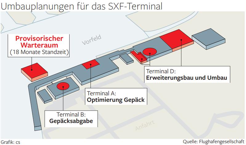 umplanungen-fuer-das-sxf-terminal.png