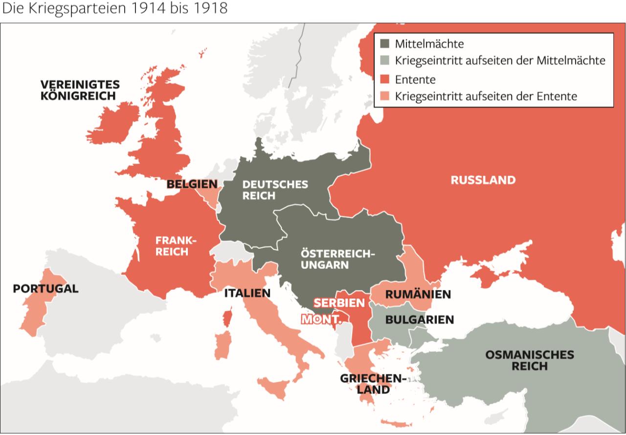 Der Erste Weltkrieg brachte die mörderischen Ideologien des Faschismus und Kommunismus hervor.