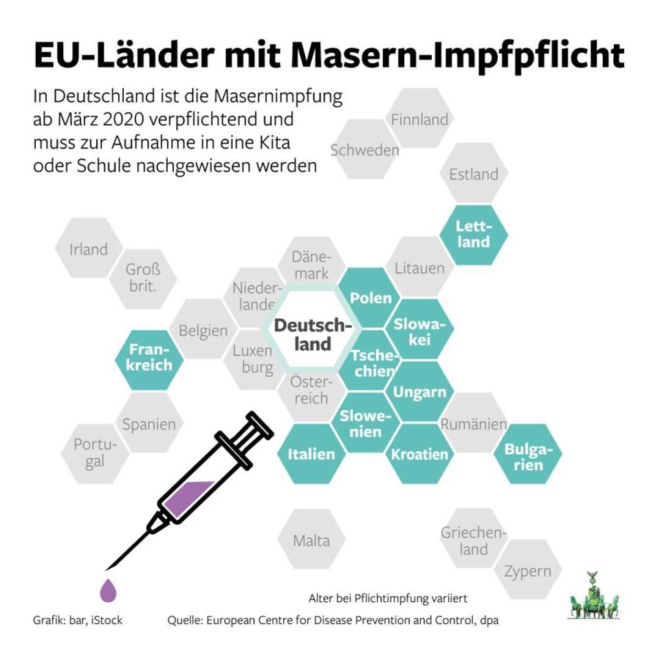 impfpflicht masern deutschland