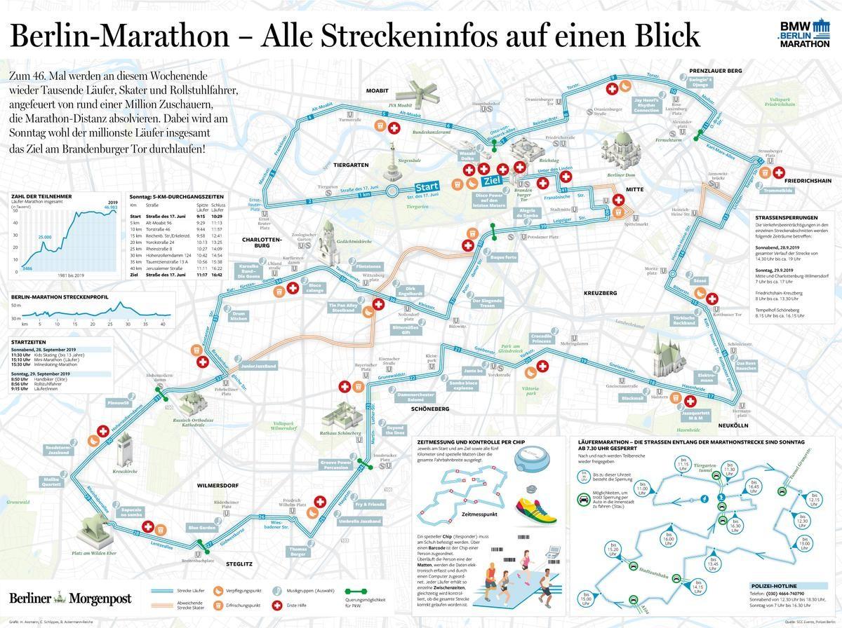 berlin marathon anmeldung 2020