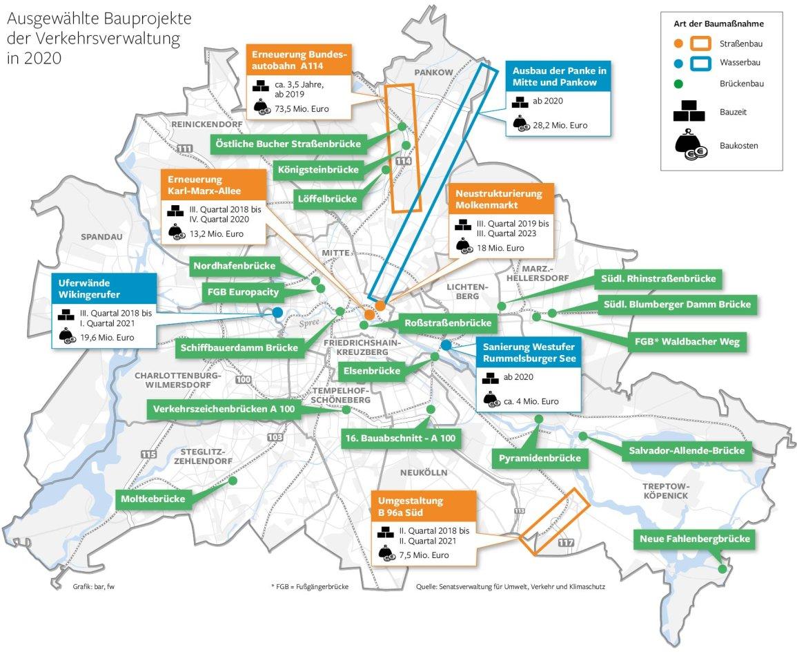 Ausgewählte Bauprojekte der Verkehrsverwaltung in 2020