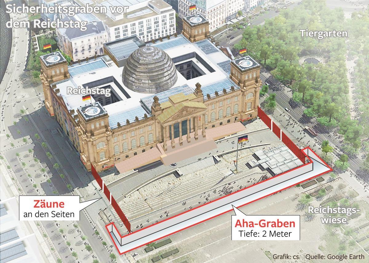 So soll der Graben am Reichstagsgebäude gebaut werden.