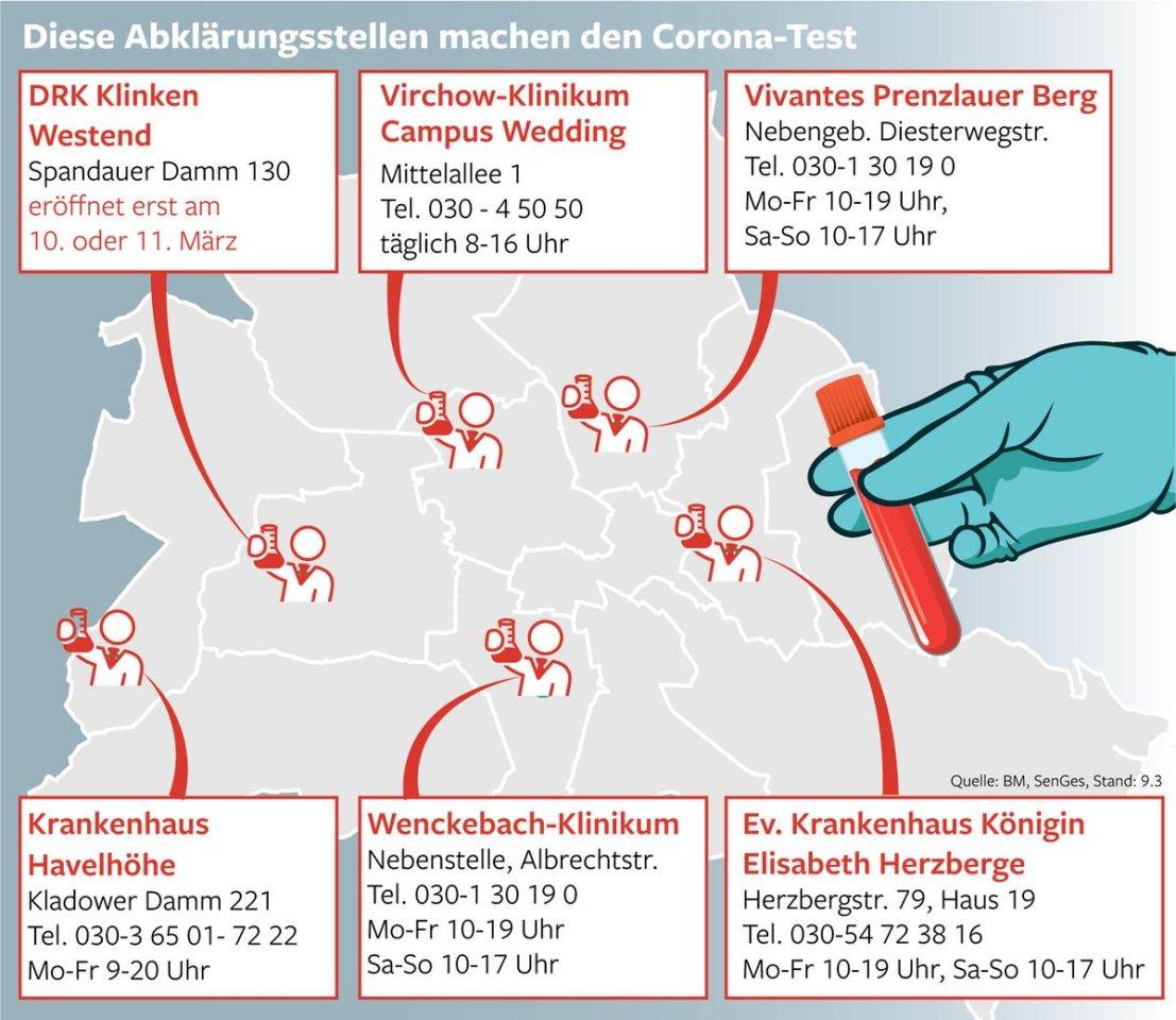 Coronavirus Aktuell Berlin