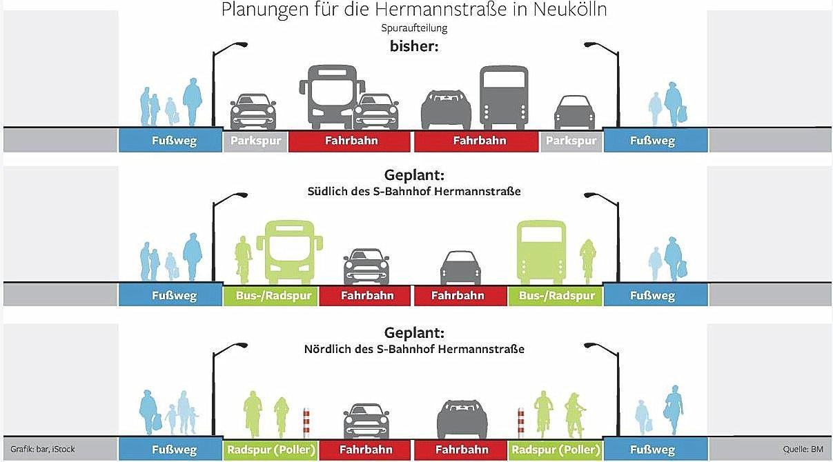 Die Hermannstraße bekommt eine Bus- und Fahrradspur.