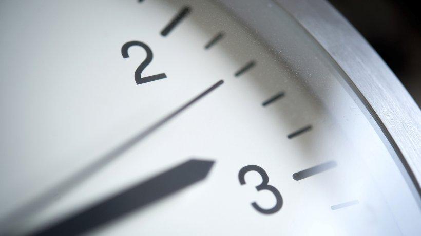 Uhr Umstellen 2021 Deutschland