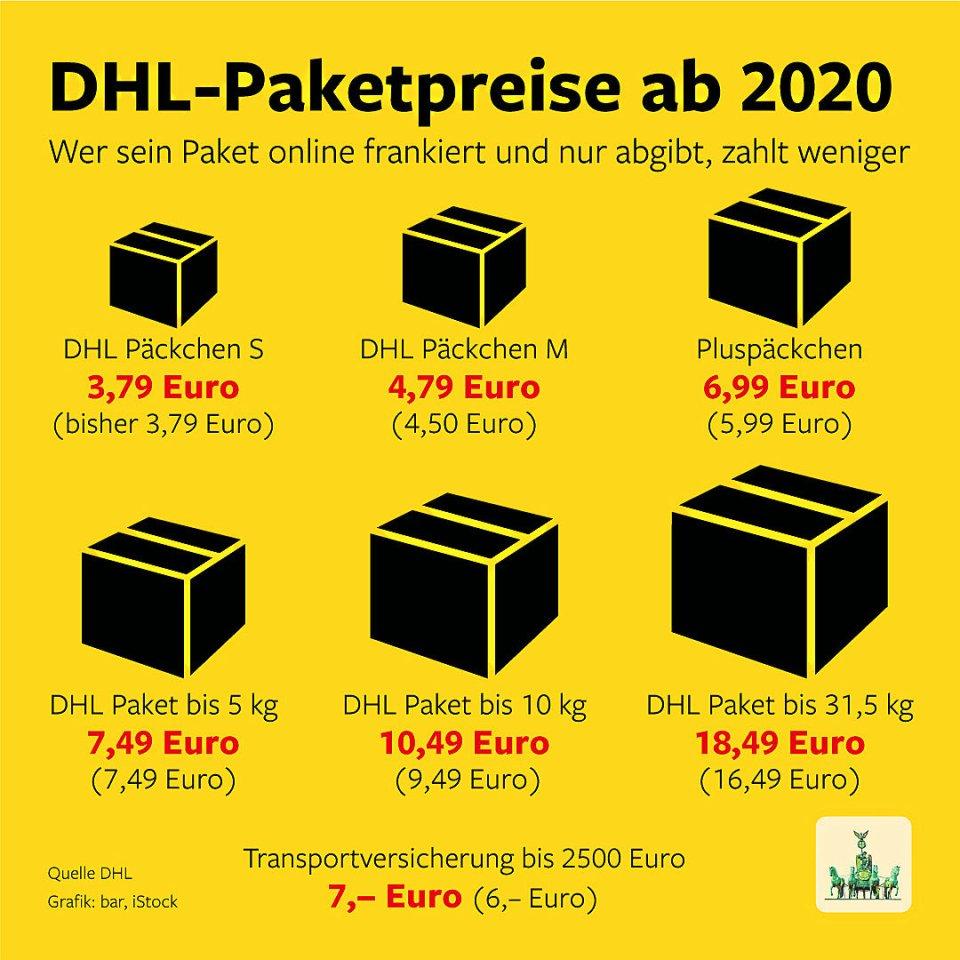 Preis Päckchen Deutschland